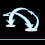 systemy logistyczne dla firm - dedykowane oprogramowanie